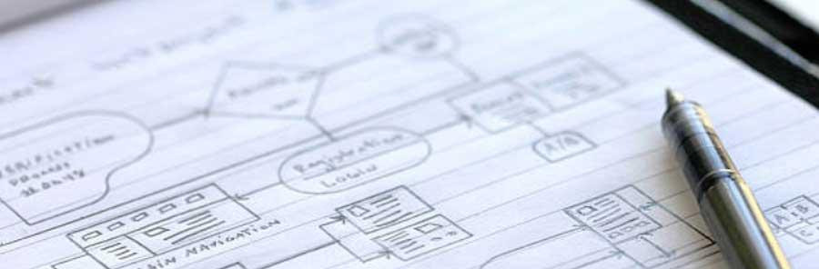 изработка на рекламен уеб сайт - успешен процес на работа
